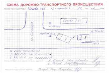 Пример составления схемы дтп