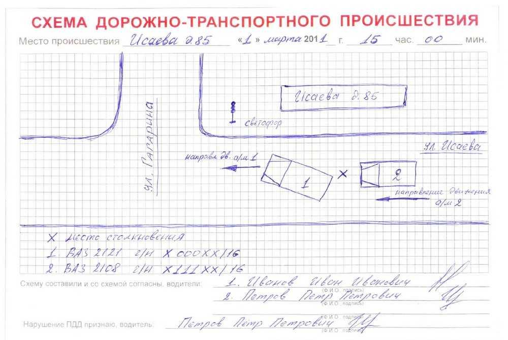 Нарисовать схема дорог