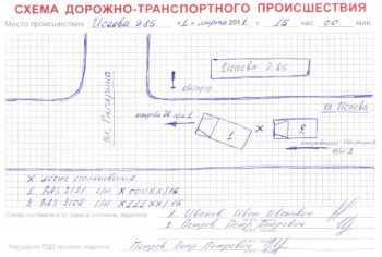 Рисунок схемы дтп