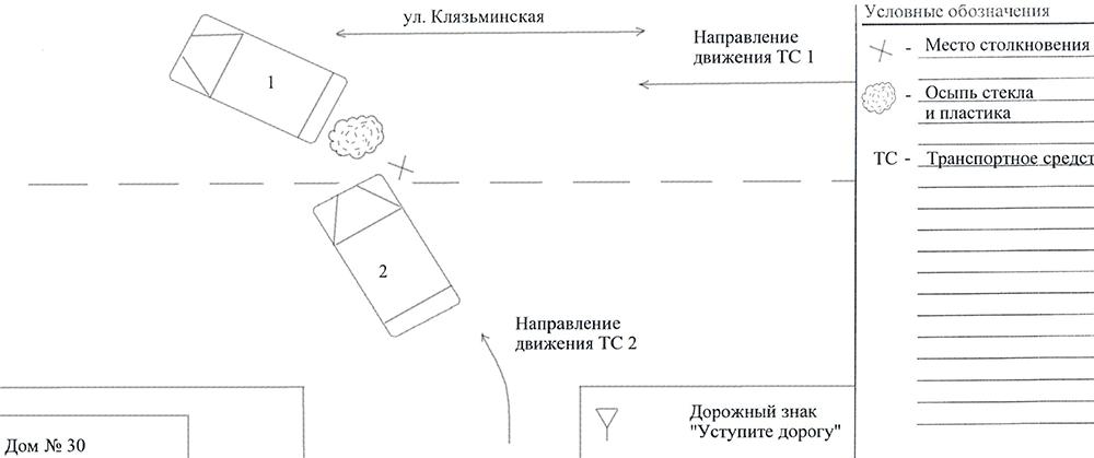 Схема дтп как процессуальный документ