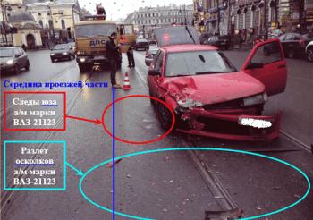 фото места аварии с пояснениями