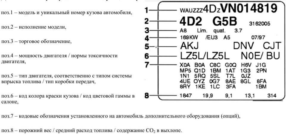 Image gallery of bmw vin decoder 19 cropped bmw vin decodejpg